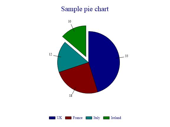 Sharpplot 357 User Manual Sharpplot In Different Languages